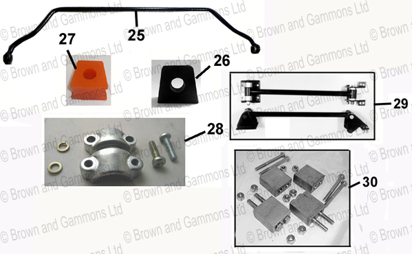 Image for Anti Roll Bar & Bushes