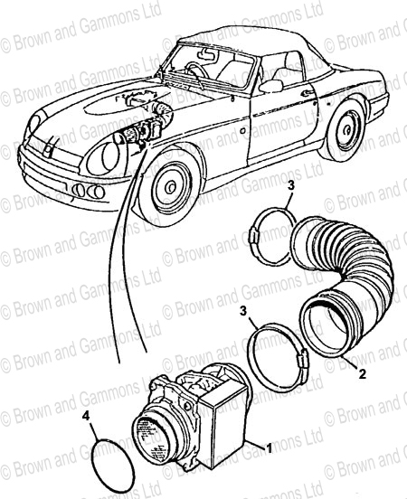 Image for Fuel Injection - Air Flow Meter