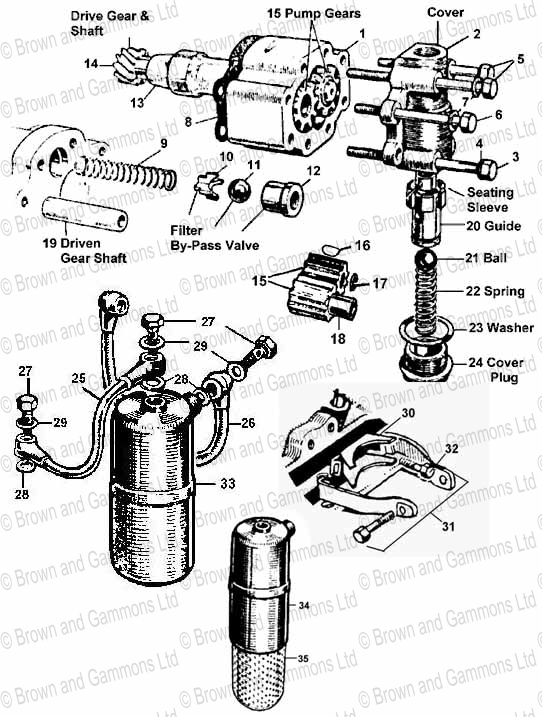 Image for Oil pumps oil pipes & filters