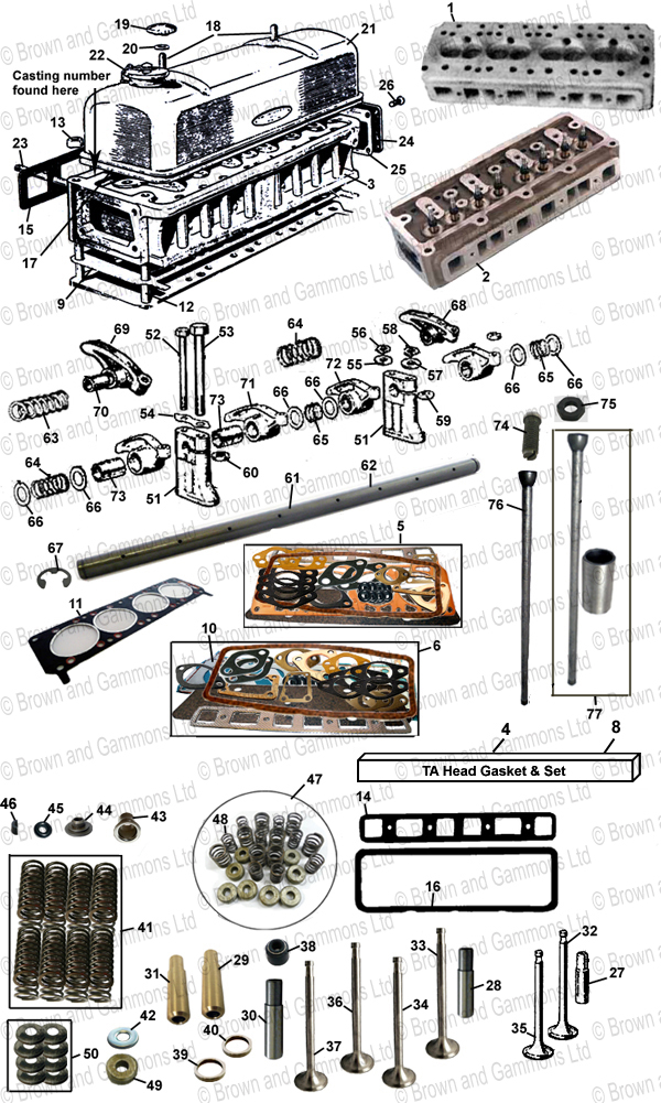 Image for Cylinder head - valves & guides. Fittings