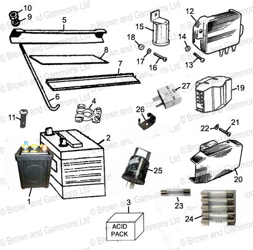 battery  control box  fuse box  u0026 flasher unit