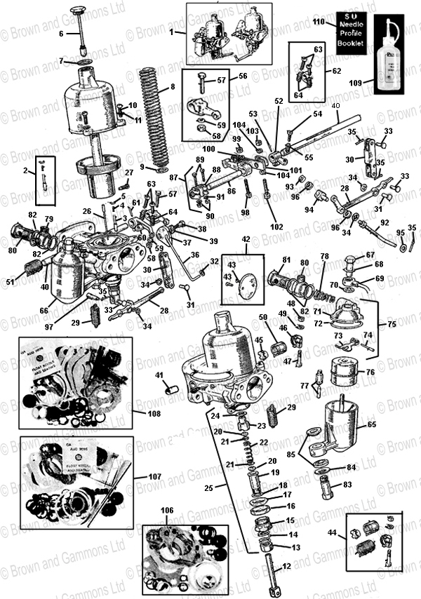 Image for Carburettor & Fittings