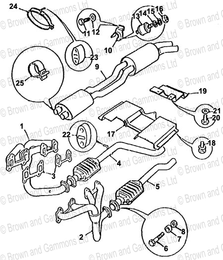 Image for Exhaust System and mountings