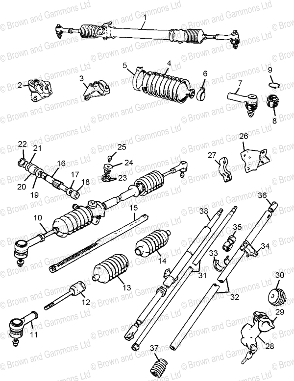 Image for Steering Racks. Columns & Steering Locks