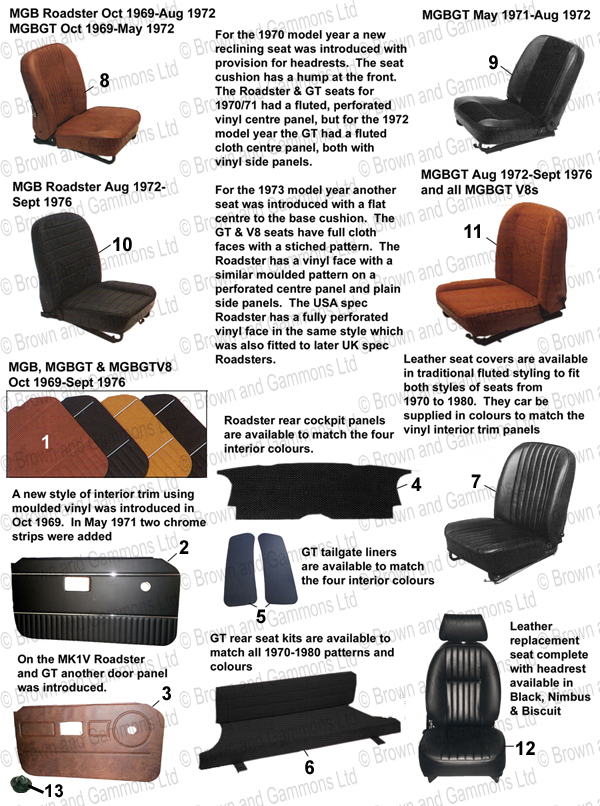 how to put the seats in a mgb