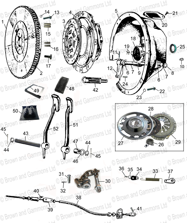 Image for Clutch. Flywheel. Pedals & Links