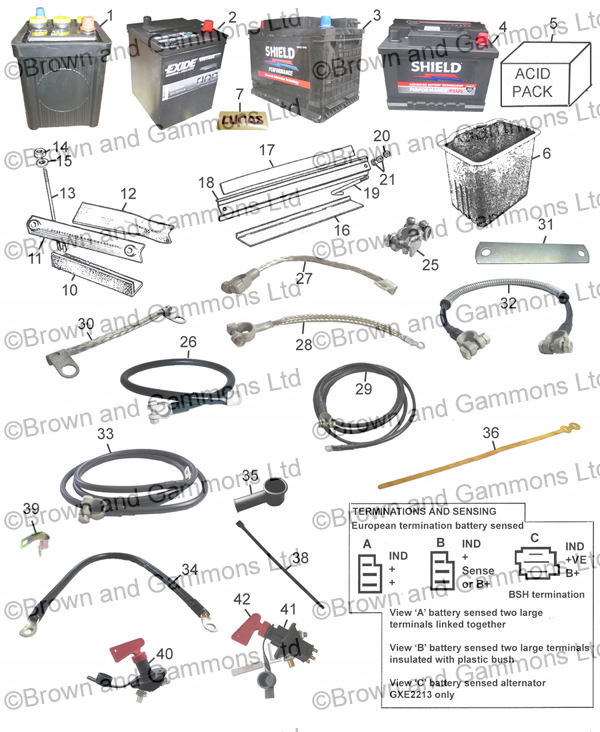Image for Batteries cables and fittings
