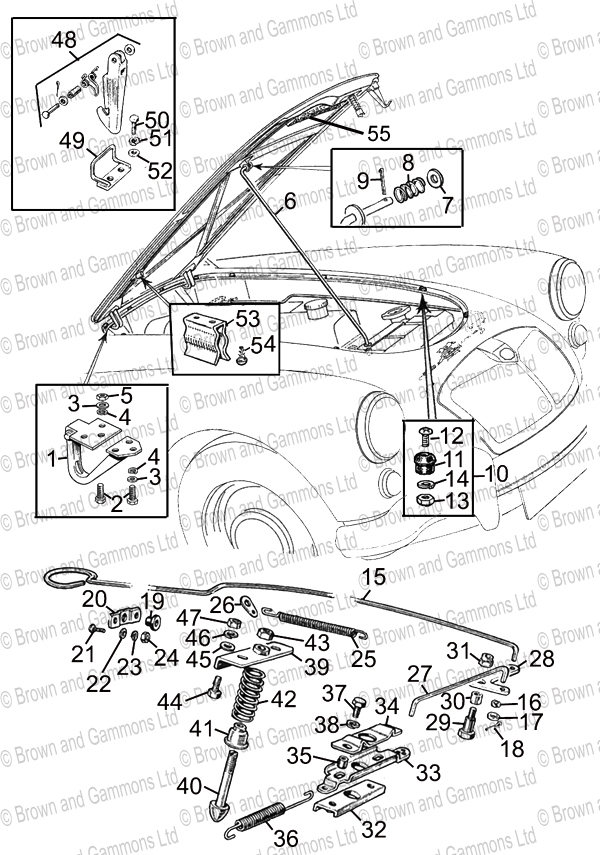 Image for Bonnet fittings & release mechanism