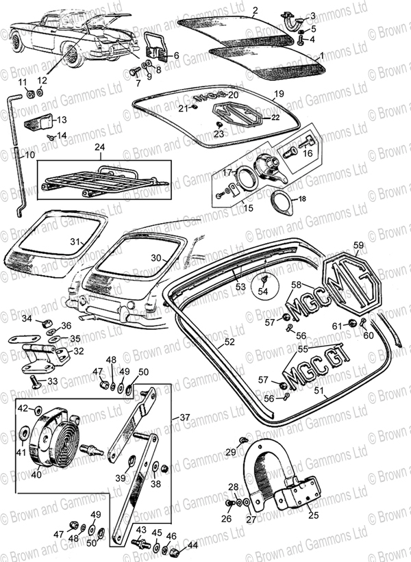 Image for Boot and Fittings -  Roadster & GT