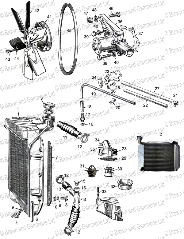 Image for Cooling system. Radiator. Water pump.  Hoses etc.