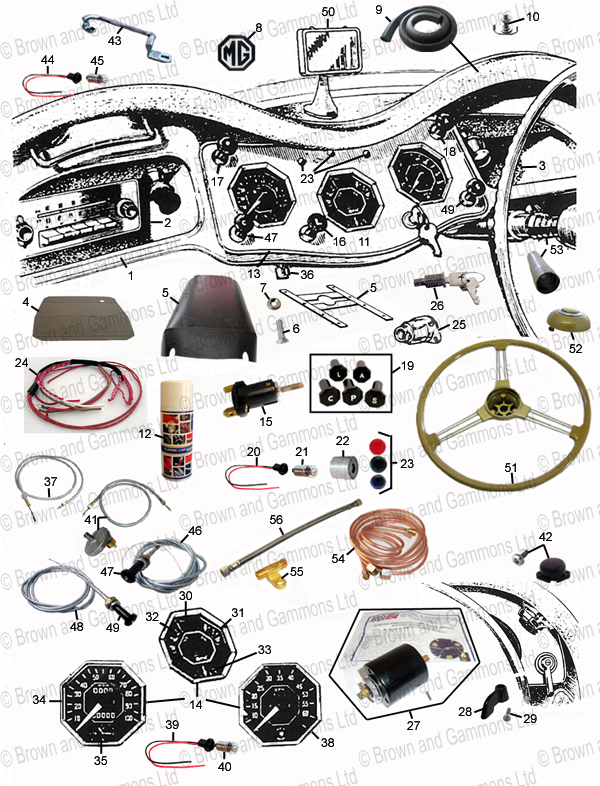 Image for Dashboard TF components & instruments