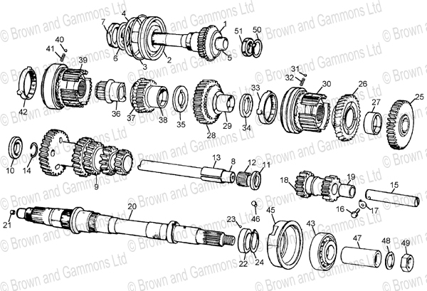 gearbox 4 synchro- internals - brown and gammons mgb fuse diagram mgb transmission diagram