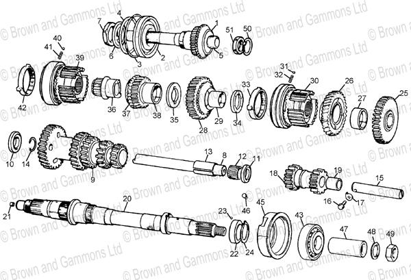 gearbox 4 synchro- internals