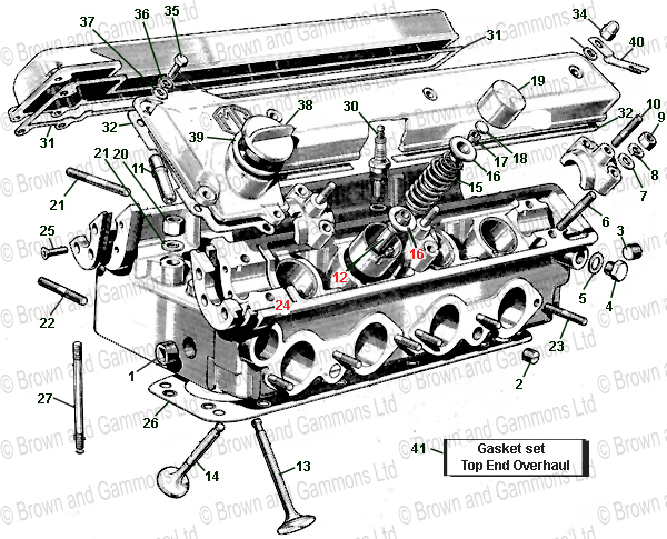 Image for Cylinder Head