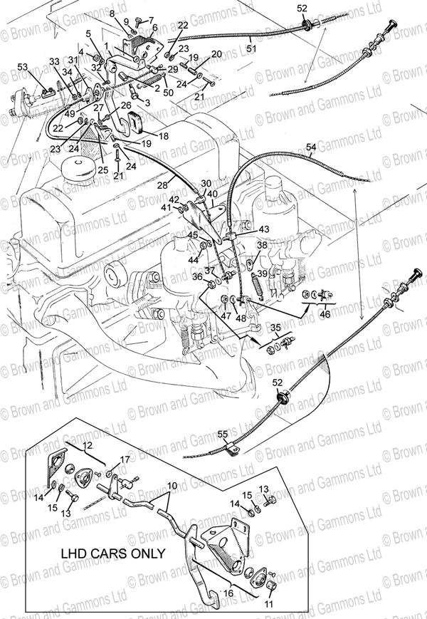 Image for Engine controls & Accelerator pedal