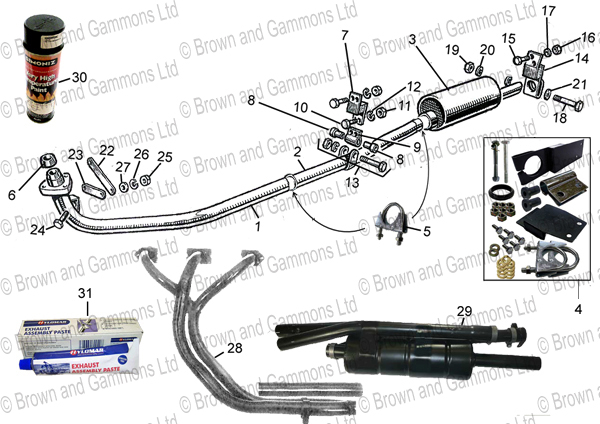 Image for Exhaust system & mounts
