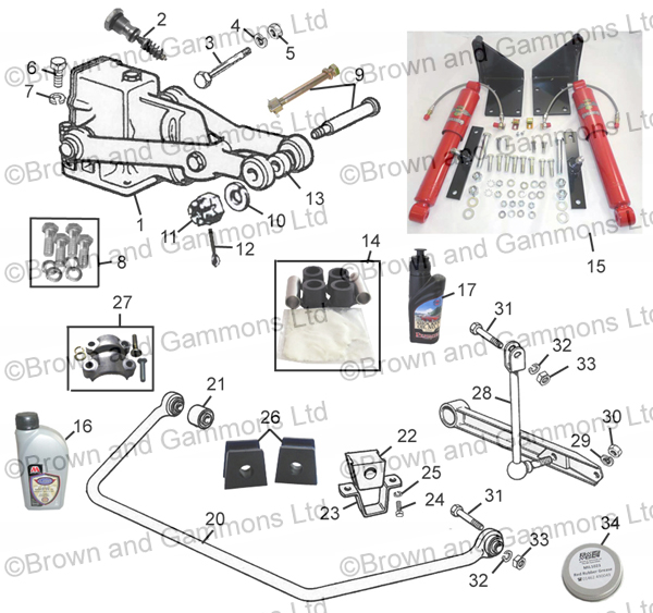 Image for Front Shock Absorbers and Anti-roll bar