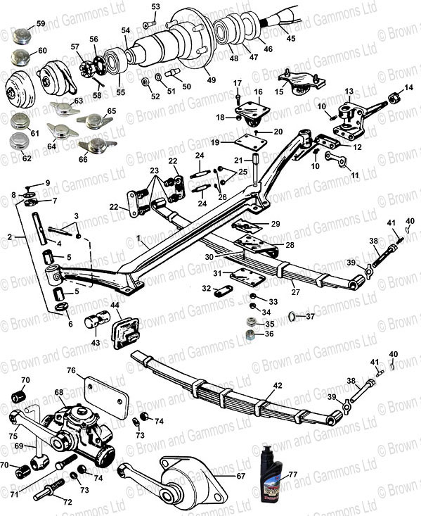Image for Front suspension & Front shock absorbers