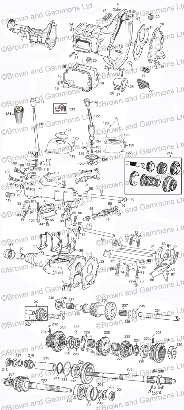 Gearbox 1275