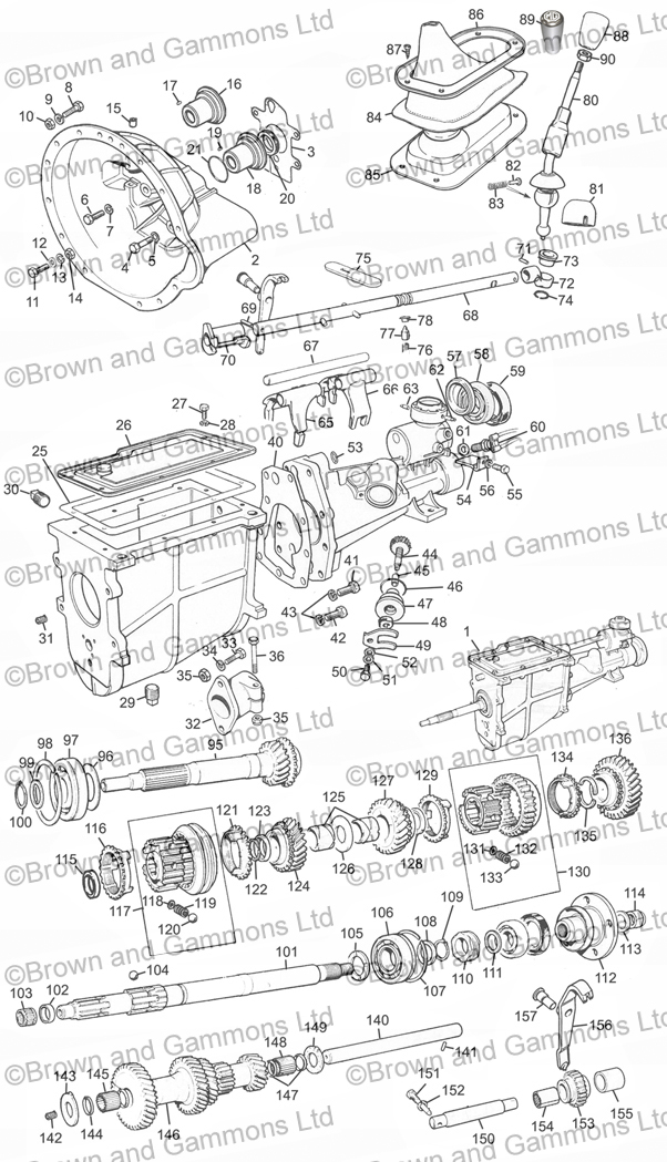 Gearbox 1500