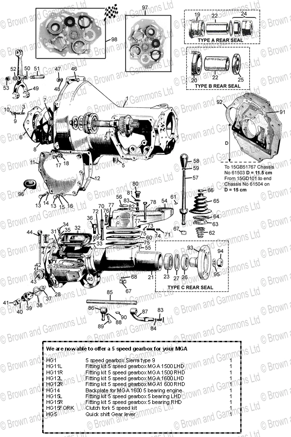 Image for Gearbox & fittings. Remote Control. Gear lever & Fittings