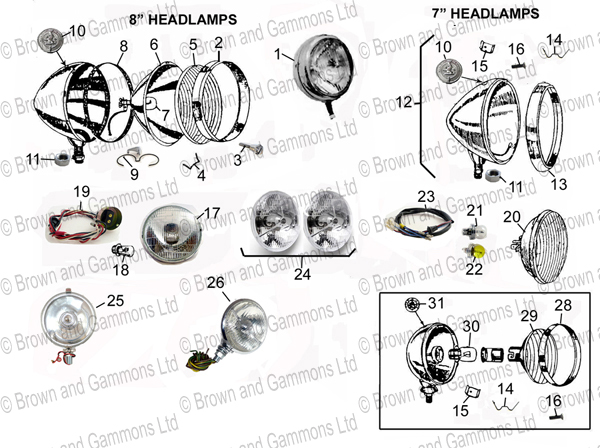 Image for Headlamps. Fog lamps