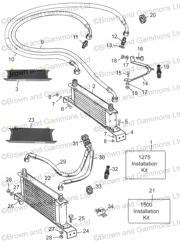 Image for Oil Coolers & fittings