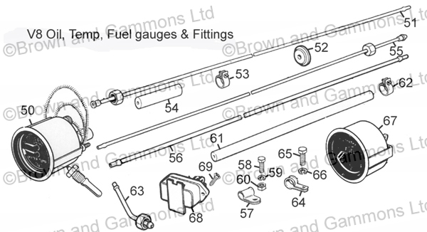 Image for V8 Gauges and fittings