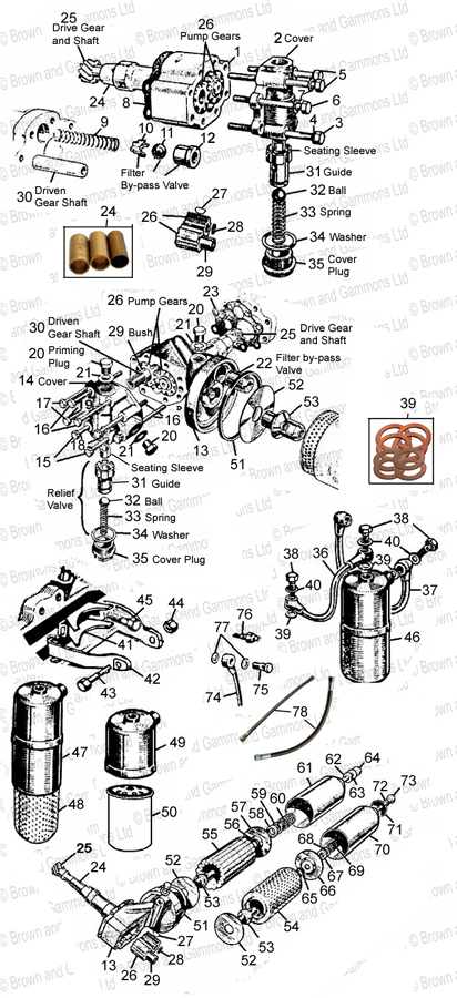 Image for Oil pumps - oil pipes & filters