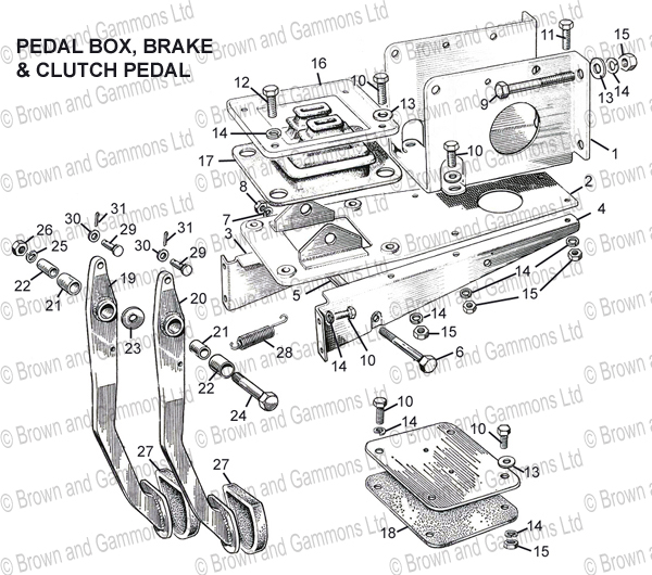 Image for Pedal box. Clutch & brake pedal