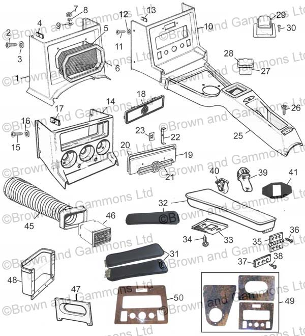 Image for Radio Consoles Armrests and Air Vents