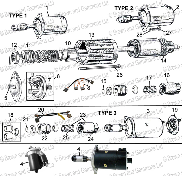 Starter motor - Brown and Gammons