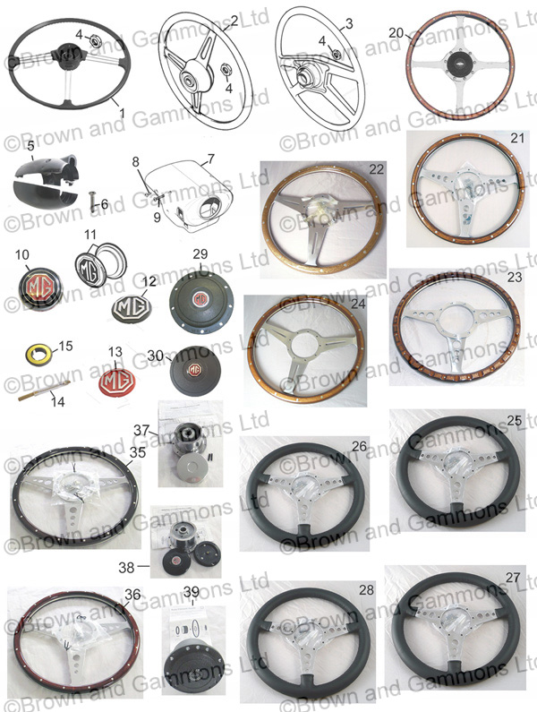 Image for Steering Wheels. Horn Push. Column Cowls
