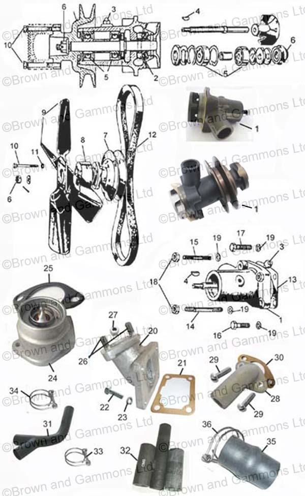 water pump  thermostats  u0026 elbows