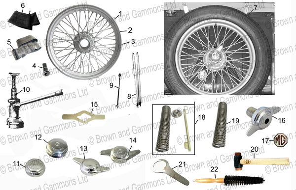 Image for Wheels and Tyres